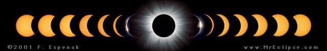 solar eclipse idaho 2017